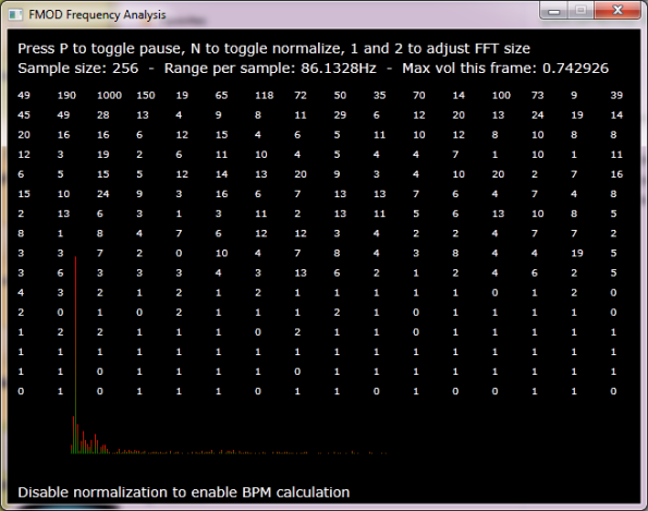 FMOD_FrequencyAnalysis